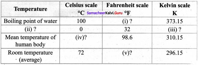 Samacheer Kalvi 7th Science Term 2 Chapter 1 Heat And Temperature