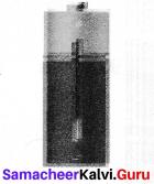 Samacheer Kalvi Guru 7th Science Term 2 Chapter 2 Electricity