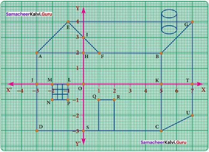 Samacheer Kalvi 8th Maths Solutions Term 2 Chapter 2 Algebra Intext Questions 4
