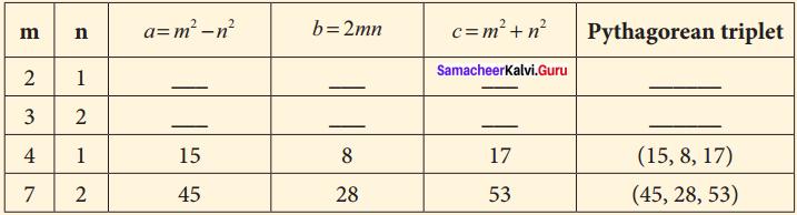 Samacheer Kalvi 8th Maths Solutions Term 2 Chapter 3 Geometry Intext Questions 1