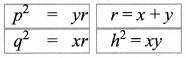 Samacheer Kalvi 8th Maths Solutions Term 2 Chapter 3.2 10