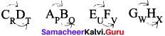 Samacheer Kalvi 8th Maths Solutions Term 2 Chapter 4 Information Processing Ex 4.3 1