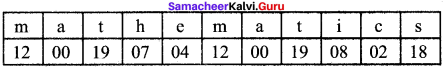 Samacheer Kalvi 8th Maths Solutions Term 2 Chapter 4 Information Processing Ex 4.3 18