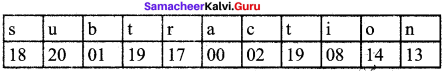 Samacheer Kalvi 8th Maths Solutions Term 2 Chapter 4 Information Processing Ex 4.3 20