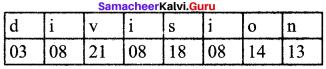 Samacheer Kalvi 8th Maths Solutions Term 2 Chapter 4 Information Processing Ex 4.3 22
