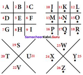 Samacheer Kalvi 8th Maths Solutions Term 2 Chapter 4 Information Processing Ex 4.3 24