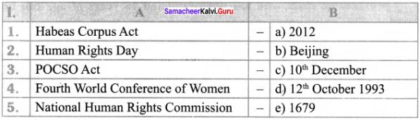 Human Rights And Uno 8th Standard Social Science Civics Solutions Term 2 Chapter 2 Samacheer Kalvi
