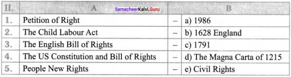 Human Rights And Uno 8th Standard Samacheer Kalvi Social Science Civics Solutions Term 2 Chapter 2