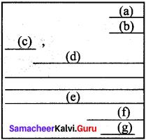 9th English Guide Letter Writing Samacheer Kalvi