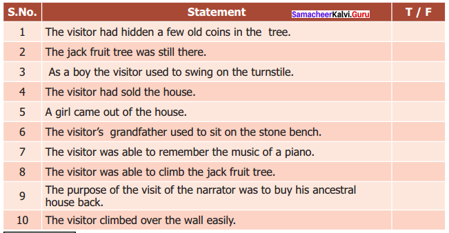 I Can't Climb Trees Anymore Samacheer Kalvi 9th English Solutions Prose Chapter 2