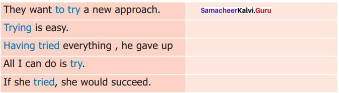 Samacheer Kalvi 9th English Solutions Prose Chapter 3 Old Man River 14