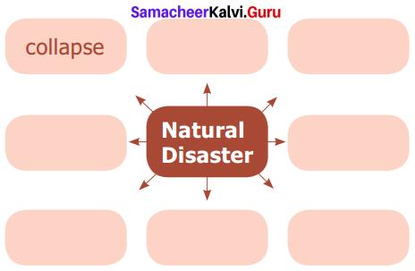 Old Man River Book Back Answers Samacheer Kalvi 9th English Chapter 3