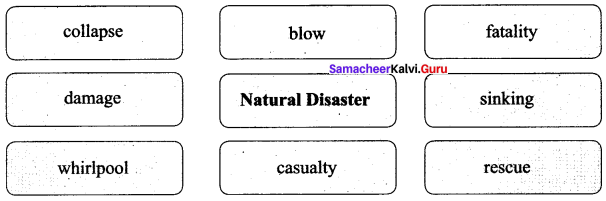 Old Man River Question And Answer Samacheer Kalvi 9th English Chapter 3