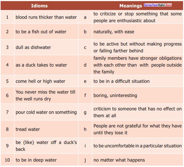Water The Elixir Of Life Samacheer Kalvi 9th English Solutions Prose Chapter 5