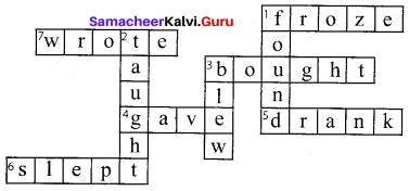 Water The Elixir Of Life Summary Pdf Samacheer Kalvi 9th English Solutions Prose Chapter 5