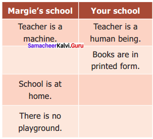 The Fun They Had Summary In Tamil Samacheer Kalvi 9th English Solutions Supplementary Chapter 2
