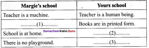 The Fun They Had Samacheer Kalvi 9th English Solutions Supplementary Chapter 2