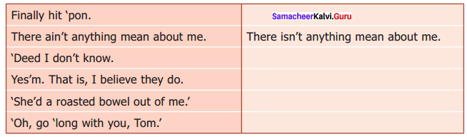 The Cat And The Painkiller Book Back Answers Samacheer Kalvi 9th English Solutions Supplementary Chapter 4