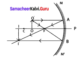 Light Book Back Answers Samacheer Kalvi 9th Science Solutions Chapter 6