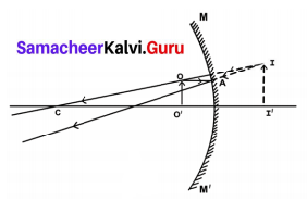 Chapter 6 Light Samacheer Kalvi 9th Science Solutions