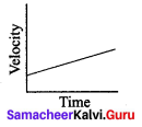 Force And Motion Class 7 Samacheer Kalvi Science Solutions Term 1 Chapter 2
