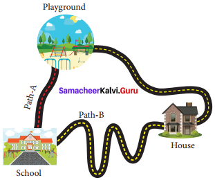 Samacheer Kalvi 7th Standard Science Solutions Term 1 Chapter 2 Force And Motion