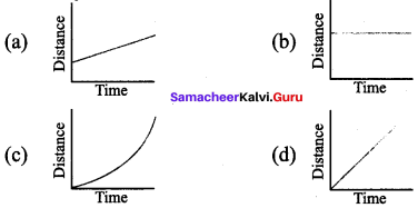 Force And Motion Class 7 Book Back Questions And Answers Samacheer Kalvi Science Solutions Term 1 Chapter 2