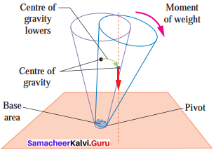 Samacheer Kalvi Guru 7th Science Solutions Term 1 Chapter 2 Force And Motion