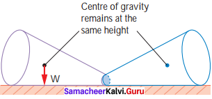 Samacheer Kalvi 7th Science Books Answers Term 1 Chapter 2 Force And Motion