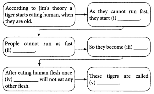 Jim Corbett A Hunter Turned Naturalist Question And Answer Samacheer Kalvi 8th English Solutions Term 1 Supplementary Chapter 1