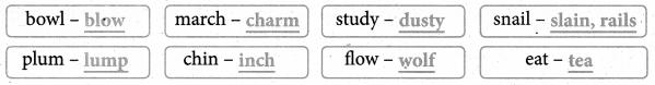 The Three Questions 8th Standard Samacheer KalviTerm 2 Supplementary Chapter 1