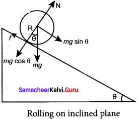 11th Physics Samacheer Solutions Chapter 5 Motion Of System Of Particles And Rigid Bodies