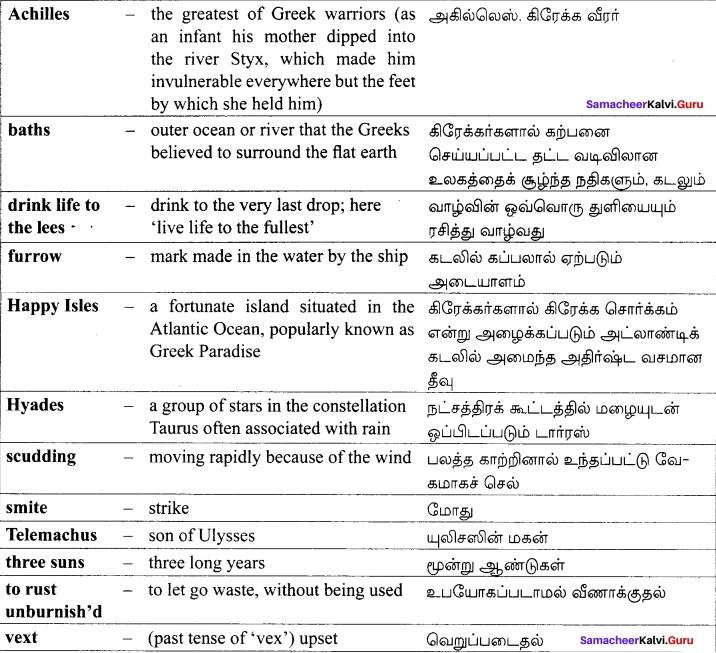 12th English Poem Ulysses Paragraph Chapter 4 Samacheer Kalvi