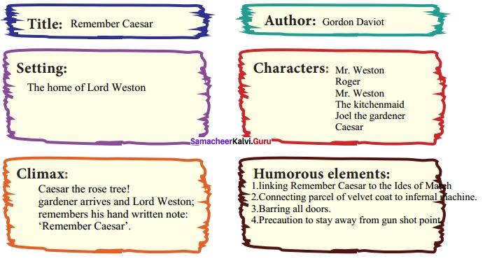 Samacheer Kalvi 12th English Solutions Supplementary Chapter 6 Remember Caesar (Play) img-3