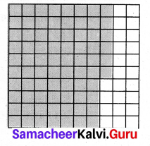 Samacheer Kalvi 7th Maths Solutions Term 3 Chapter 1 Number System 1.1 1
