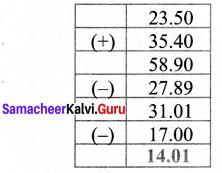 Samacheer Kalvi 7th Maths Solutions Term 3 Chapter 1 Number System 1.1 7