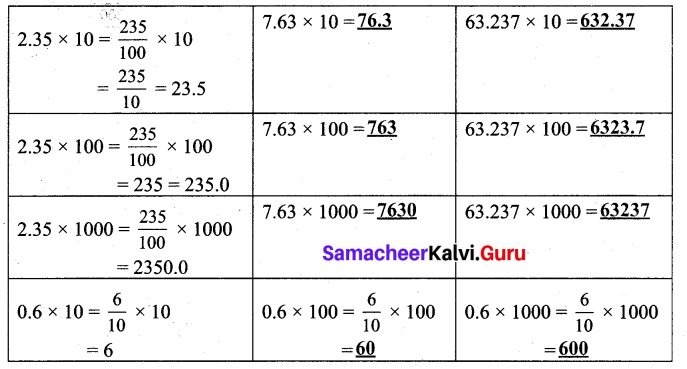Samacheer Kalvi 7th Maths Solutions Term 3 Chapter 1 Number System Intext Questions 11
