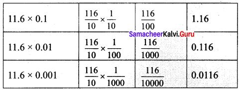 Samacheer Kalvi 7th Maths Solutions Term 3 Chapter 1 Number System Intext Questions 13