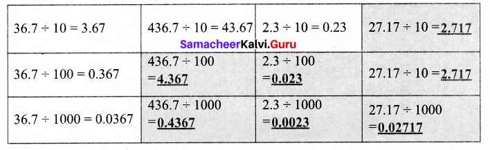 Samacheer Kalvi 7th Maths Solutions Term 3 Chapter 1 Number System Intext Questions 15