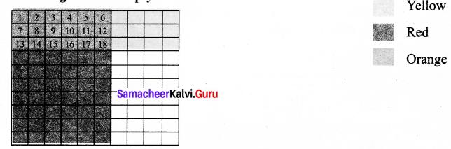 Samacheer Kalvi 7th Maths Solutions Term 3 Chapter 1 Number System Intext Questions 7
