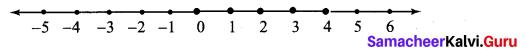 Samacheer Kalvi 7th Maths Solutions Term 3 Chapter 3 Algebra add 1