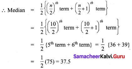 Samacheer Kalvi 7th Maths Solutions Term 3 Chapter 5 Statistics Ex 5.3 4