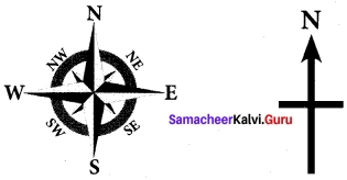 Samacheer Kalvi 7th Social Science Geography Solutions Term 3 Chapter 2 Map Reading