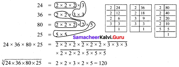 Samacheer Kalvi 8th Maths Solutions Term 3 Chapter 1 Numbers Ex 1.3 2