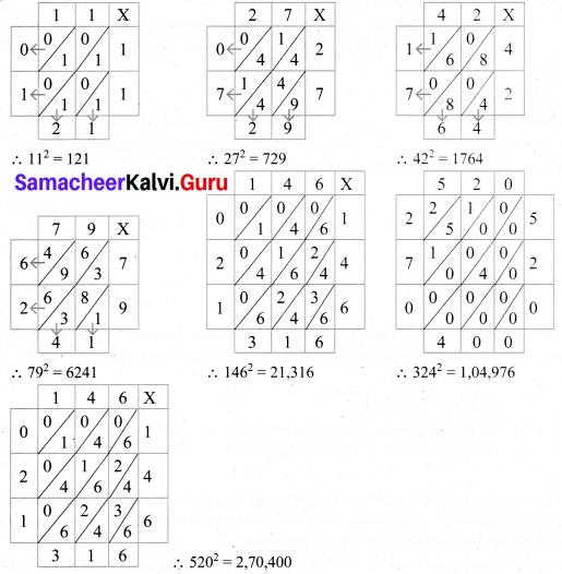 Samacheer Kalvi 8th Maths Solutions Term 3 Chapter 1 Numbers Intext Questions 1