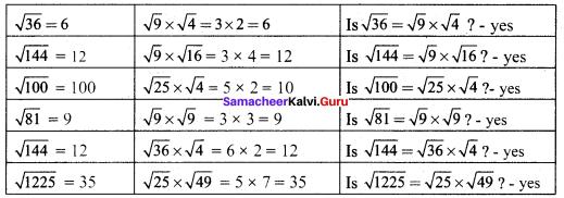 Samacheer Kalvi 8th Maths Solutions Term 3 Chapter 1 Numbers Intext Questions 12