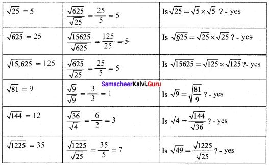 Samacheer Kalvi 8th Maths Solutions Term 3 Chapter 1 Numbers Intext Questions 13