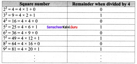 Samacheer Kalvi 8th Maths Solutions Term 3 Chapter 1 Numbers Intext Questions 4