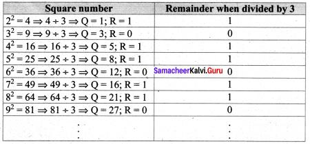 Samacheer Kalvi 8th Maths Solutions Term 3 Chapter 1 Numbers Intext Questions 5