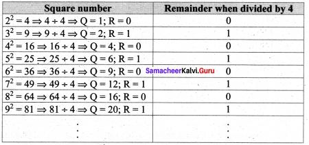 Samacheer Kalvi 8th Maths Solutions Term 3 Chapter 1 Numbers Intext Questions 6